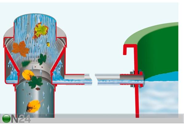 Накопитель дождевой воды De Luxe PR-99838